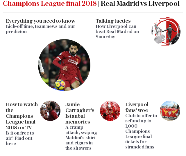 Champions League final 2018 | Real Madrid vs Liverpool