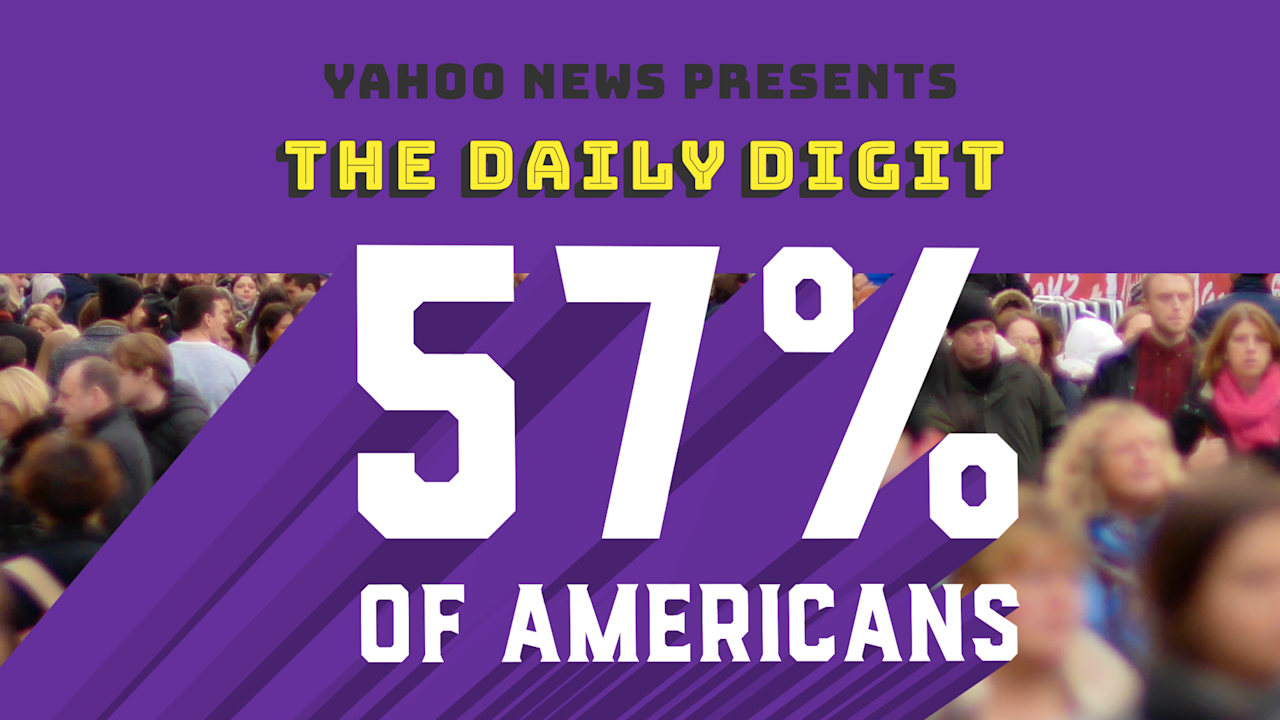 Daily Digit The Majority Of Americans Believe We Need A Third Major Party Video