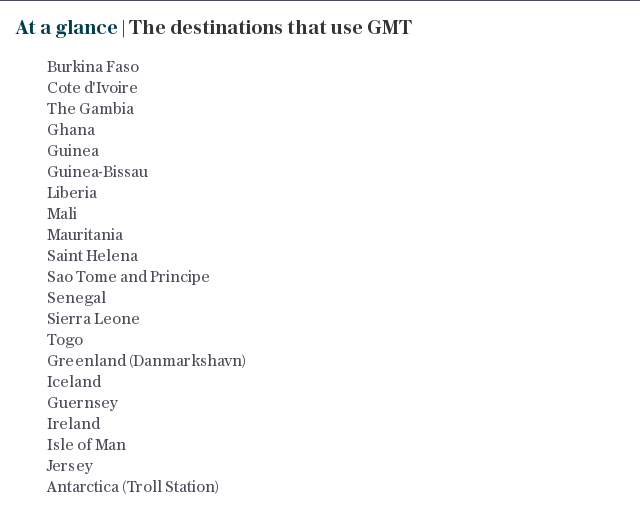 At a glance | The destinations that use GMT