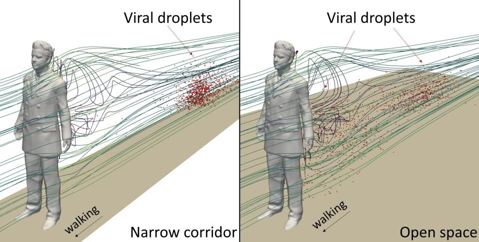 Scientists from the American Institute of Physics in Maryland used computer simulations to predict how coronavirus-laden droplets disperse through a narrow corridor compared to an open space. (Physics of Fluids)