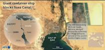 Huge container ship blocks Suez Canal