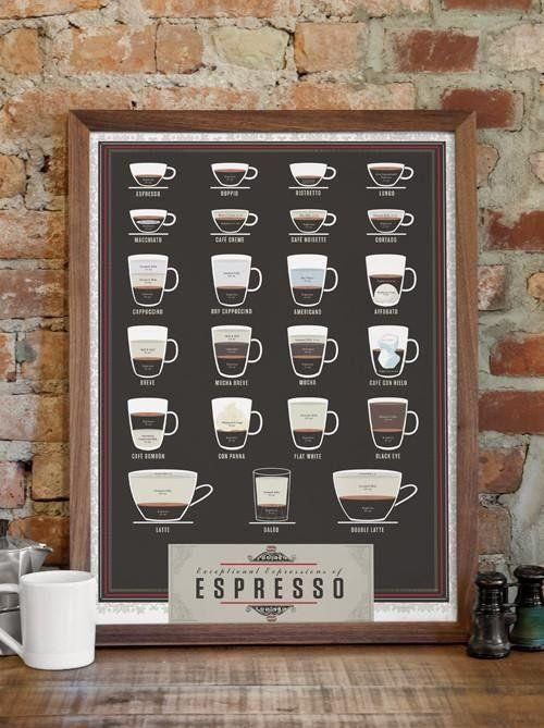 """<a href=""""https://www.popchartlab.com/collections/prints-all/products/exceptional-expressions-of-espresso"""" target=""""_blank"""">Shop it here</a>."""