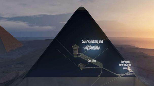 PHOTO: A 3D artistic view released on Nov. 2, 2017, shows a hidden internal structure in the Great Pyramid of Giza, Egypt. (Nature Publishing Group and ScanPyramids mission/AFP/Getty Images)