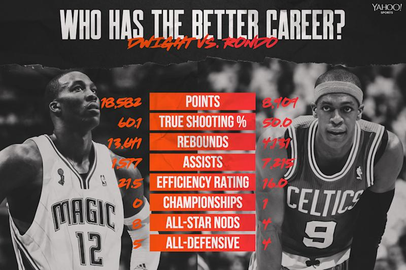 Dwight Howard vs. Rajon Rondo (Graphic by Amber Matsumoto)