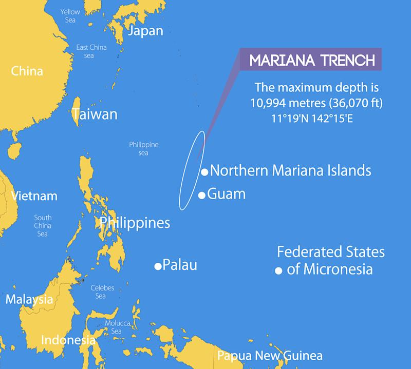 Location of the Mariana trench on a schematic vector map