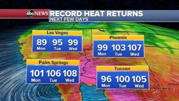PHOTO: Palm Springs by Wednesday is expected to get close to 110 degrees and record highs are forecast in Southern California and the Southwest this week. (ABC News)