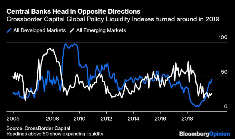 The Only Chart You Need to Understand 2019's Global Markets