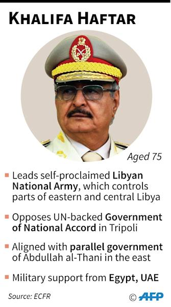Profile of Libyan strongman Khalifa Haftar (AFP Photo/Gillian HANDYSIDE)