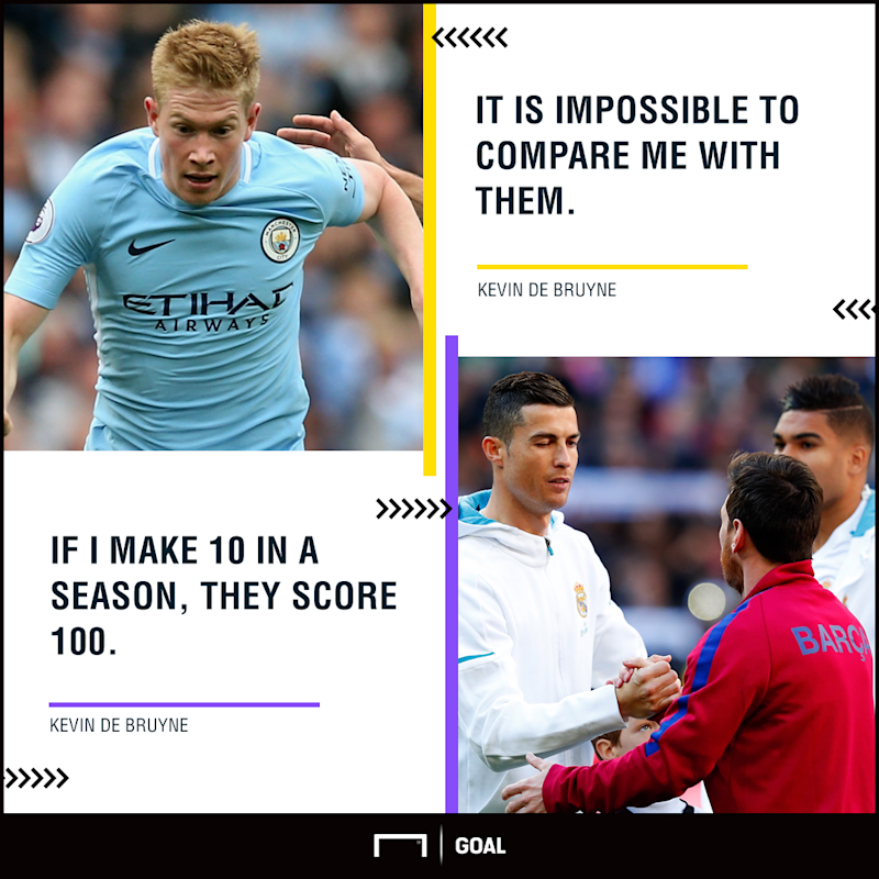 Cristiano Ronaldo I M Not Playing Just Lionel Messi: De Bruyne Tired Of Messi & Ronaldo Comparisons: 'If I Make