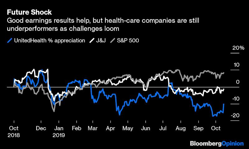 For J&J and UnitedHealth, Making Money's Easy for Now