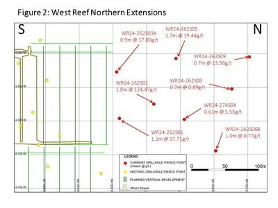 Figure 2: West Reef Northern Extensions (CNW Group/Golden Star Resources Ltd.)