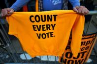 """An activist leans against a sweatshirt stating """"COUNT EVERY VOTE."""" in Philadelphia"""