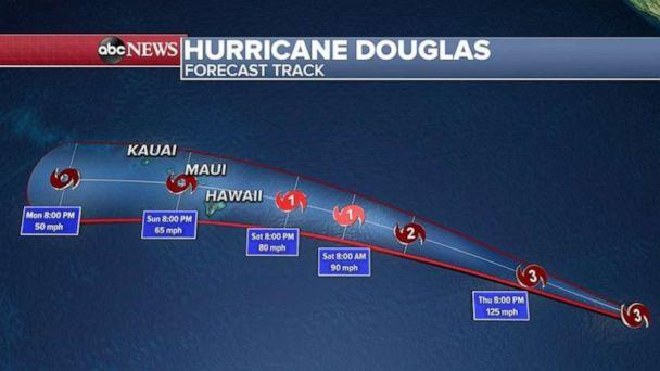 PHOTO: The current Hurricane Douglas track takes the storm's path toward Hawaii by Saturday night. (ABC News)