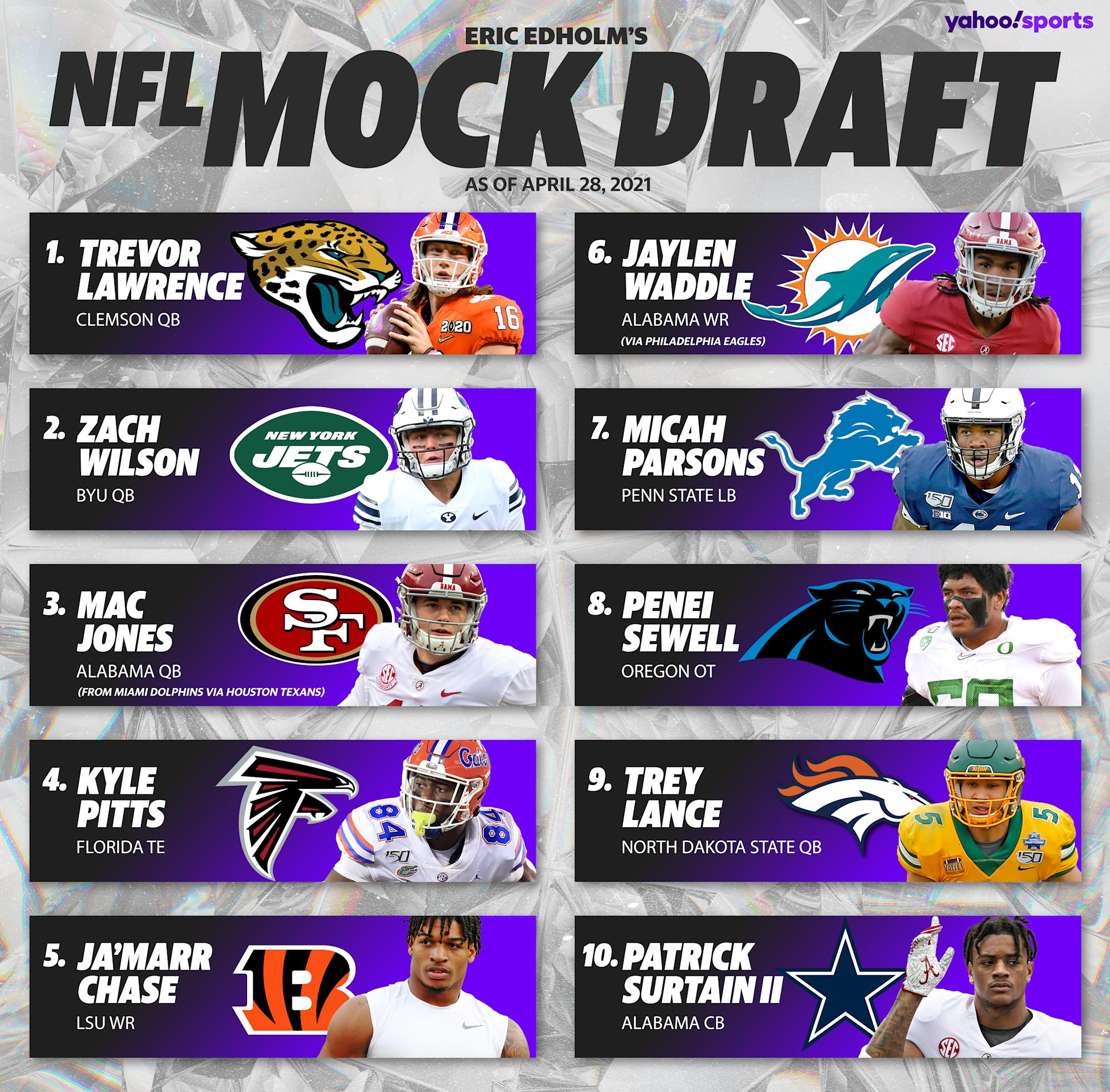 Final 2021 NFL mock draft: 49ers make controversial pick at 3 Justin Fields slips – Yahoo Sports
