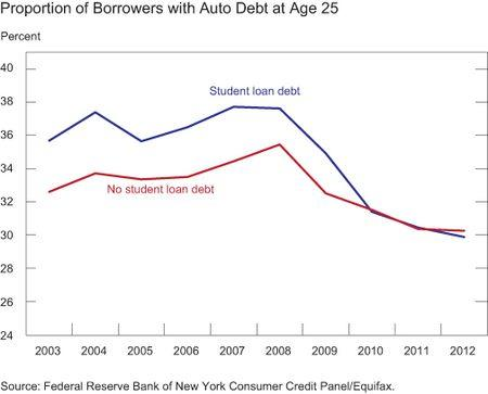 total debt young1.jpg