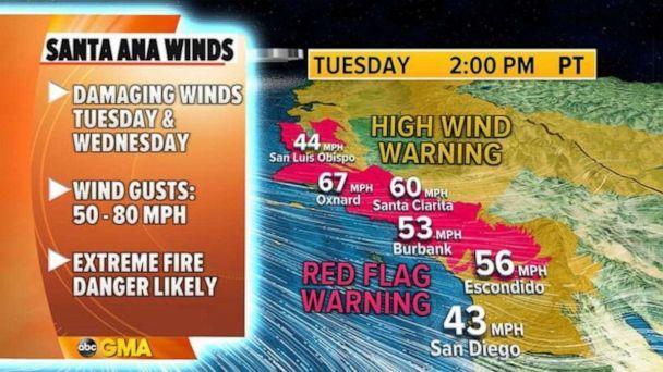 PHOTO: A red flag warning has been issued for the area where dry offshore winds could create extreme fire conditions. (ABC News)