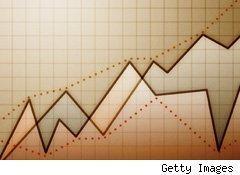 U.S. GDP increased 5.6% in Fourth Quarter On Strong Corporate Profits