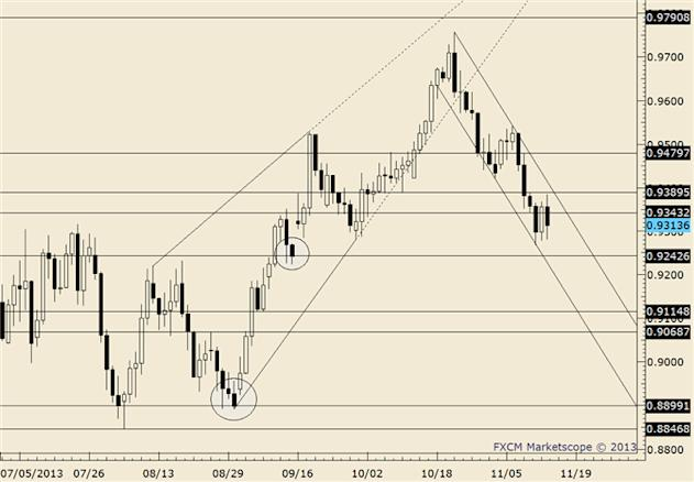 eliottWaves_aud-usd_body_audusd.png, AUD/USD .9840 Lining Up as Resistance