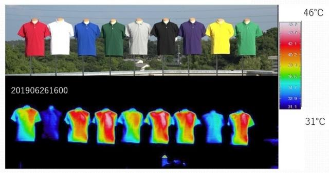 Nine different coloured polo shirts were placed under the sun in an experiment by Japan's National Institute for Environmental Studies. (Photo: National Institute for Environmental Studies)