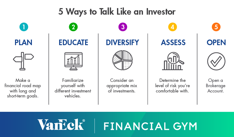 5 Ways to Talk Like an Investor