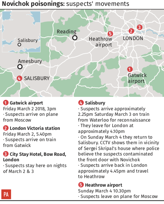 <em>The suspects' movements leading up to the Salisbury poisoning (PA)</em>