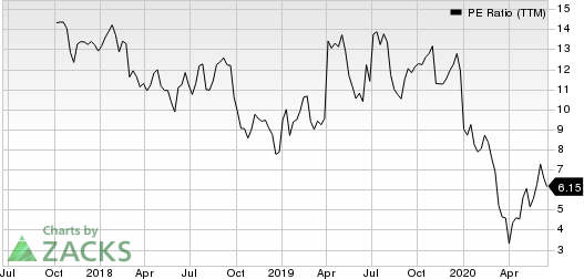 Donnelley Financial Solutions Inc. PE Ratio (TTM)