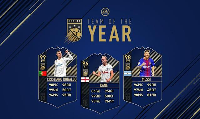 The Tottenham star was voted ahead of the Brazilian by athletes, media and members of EA Sports FIFA community in their annual best XI in the world