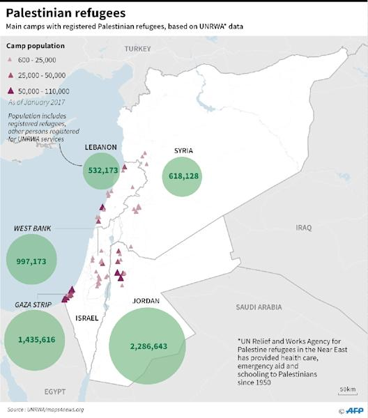 Map and factfile on Palestinian refugee camps, according to UNRWA. (AFP Photo/Gal ROMA)