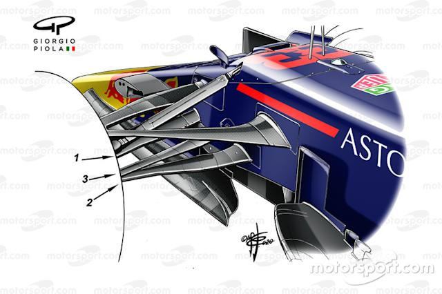 "Red Bull Racing RB 16 front suspension <span class=""copyright"">Giorgio Piola</span>"