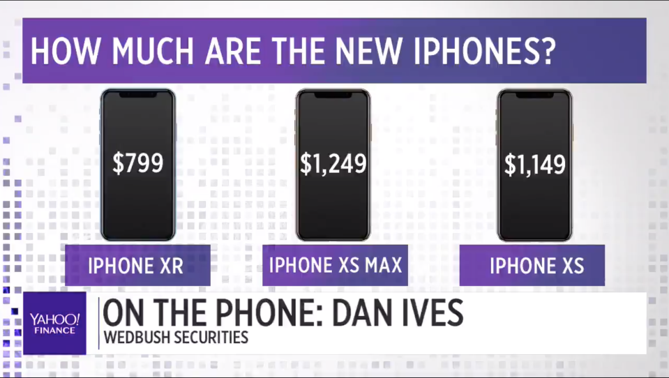 The price of new iPhones, which may be part of Apple's problem. (Photo: Yahoo Finance)