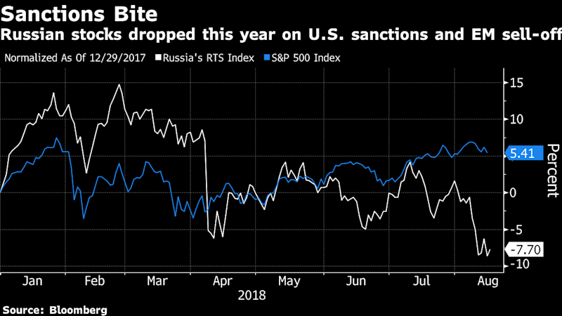 Russians Buy Apple, Amazon as Sanctions Push Investment Overseas