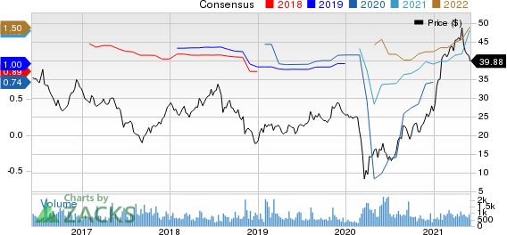 Chuys Holdings, Inc. Price and Consensus