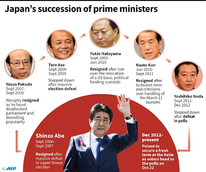 Shinzo Abe comes from a long line of political heavyweights in Japan (AFP Photo/Gal ROMA)