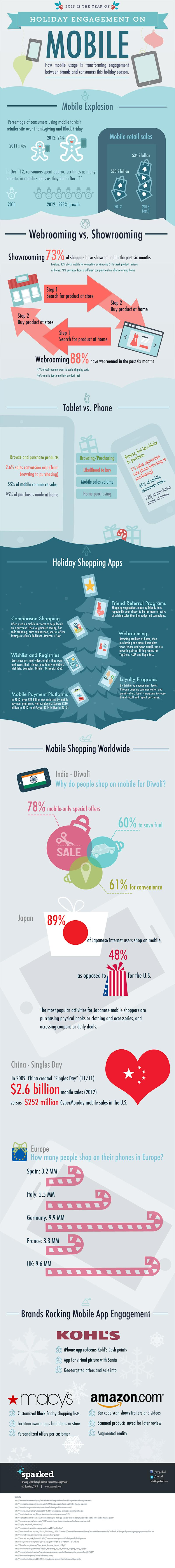 Mobile Commerce Has Completely Exploded (Infographic)