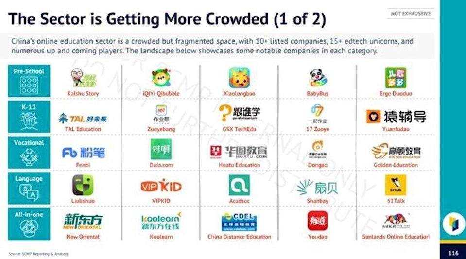 A snapshot of the China Internet Report 2020, featuring edtech companies that have sprouted up in China.