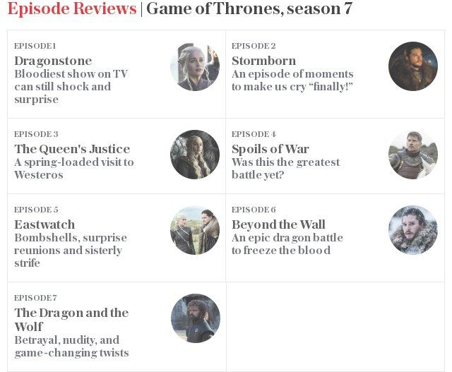 Reviews | Game of Thrones season 7