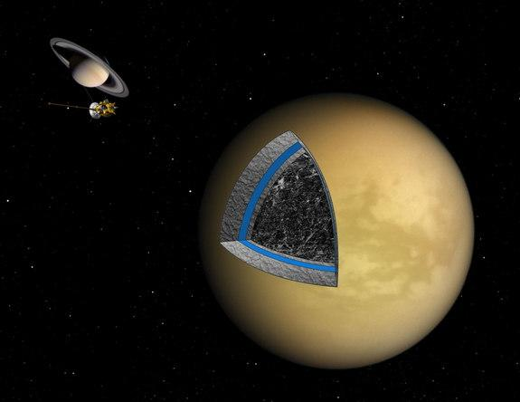 Saturn Moon Titan Sports Thick Icy Shell & Bizarre Interior