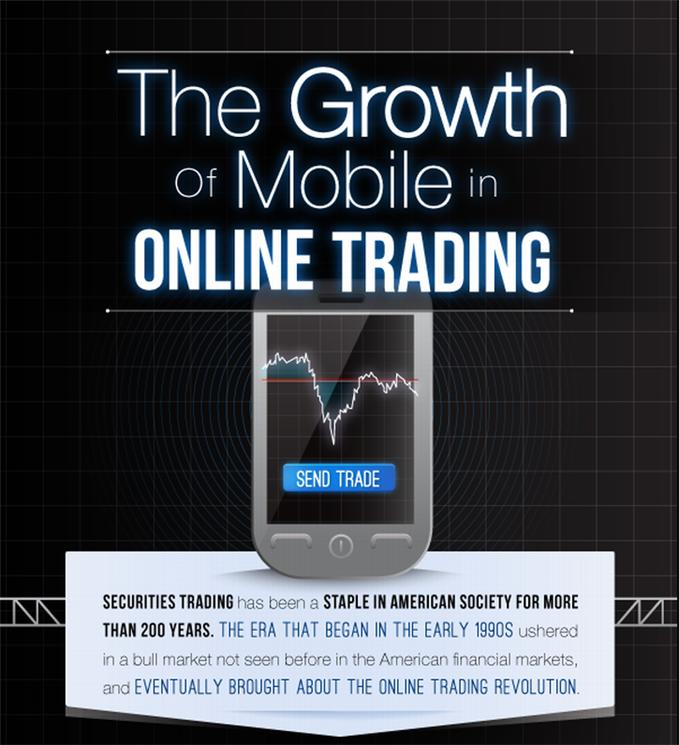 Growth_of_Mobile_Trading_body_1.png, Growth of Mobile Trading