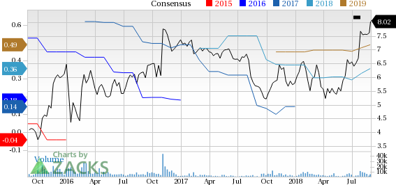 Top-Ranked Tech Stocks Trading Under $10 With Room to Run: Lattice Semiconductor (LSCC)