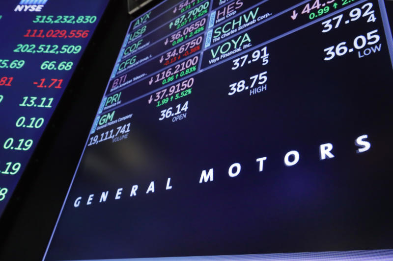 The logo for General Motors appears above a trading post on the floor of the New York Stock Exchange, Monday, Nov. 26, 2018. General Motors will lay off thousands of factory and white-collar workers in North America and could close five plants. (AP Photo/Richard Drew)