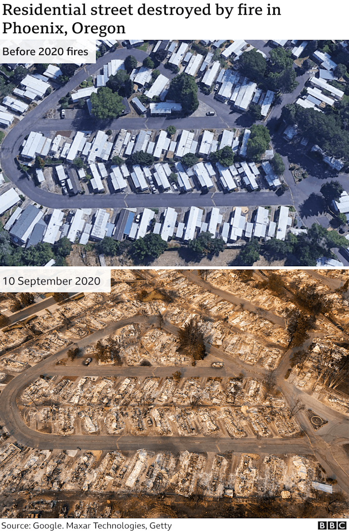 Before and after image showing fire damage in Phoenix, Oregon