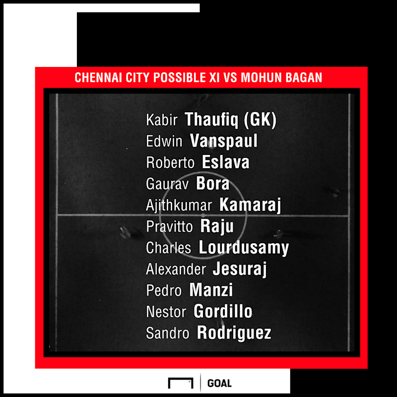 Chennai City Possible XI