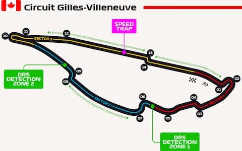 The Circuit Gilles Villeneuve - Credit: formula1.com