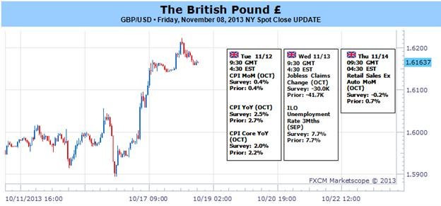 Pound_Range_at_Risk_on_Hawkish_BoE_Inflation_Report-_1.6300_in_Focus_body_Picture_1.png, Pound Range at Risk on Hawkish BoE Inflation Report- 1.6300 in Focus