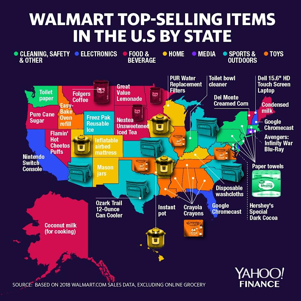 Walmart's top selling items, broken down by state.