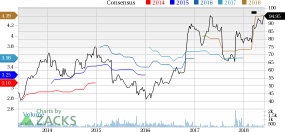 Capella Education (CPLA) reported earnings 30 days ago. What's next for the stock? We take a look at earnings estimates for some clues.