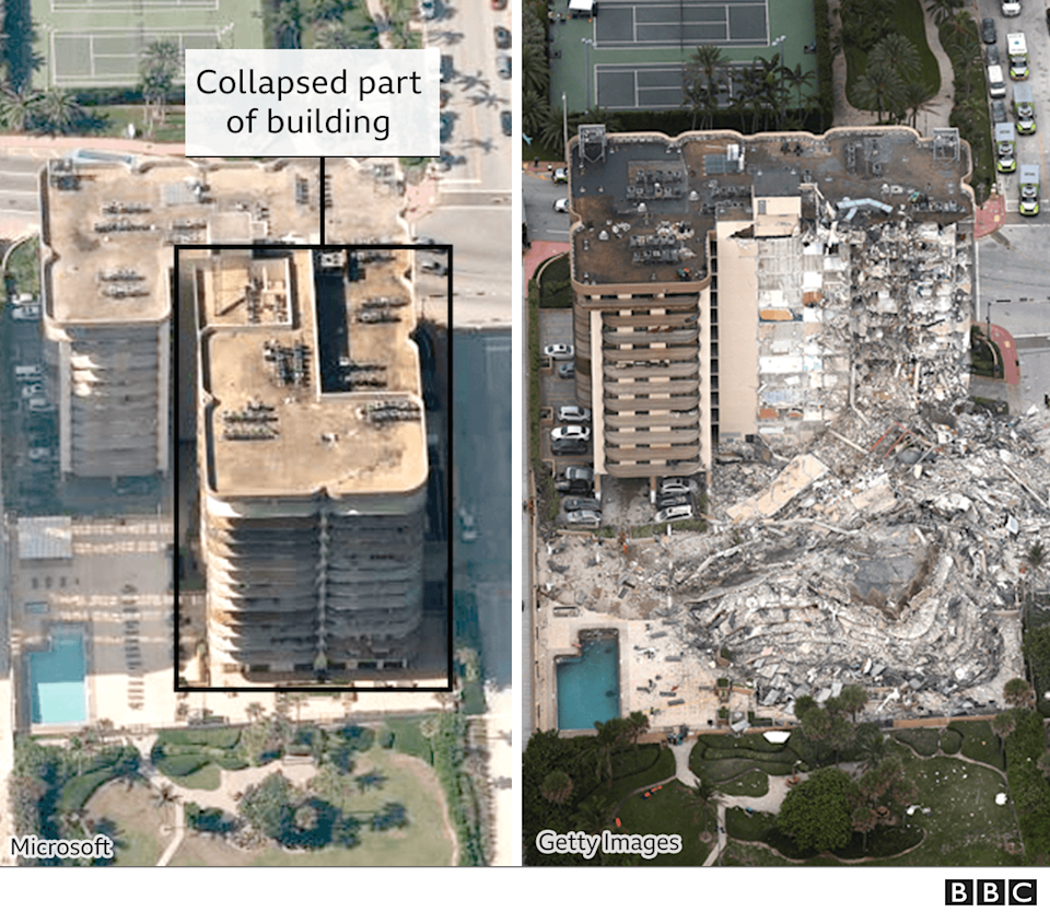 Graphic showing images of the building before and after it collapsed