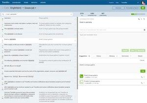 Transifex Launches Crowdsourcing Editor -- Helps Companies Accurately Localize Digital Content