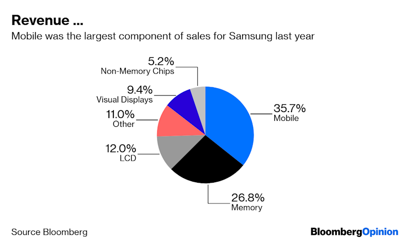 Samsung Can Learn From Apple That Boring Beats Sexy