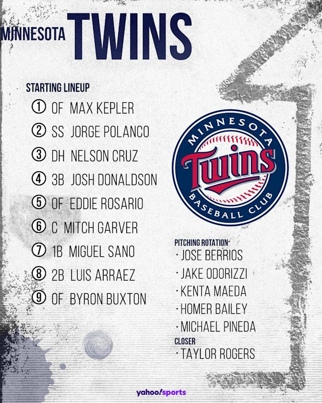 Minnesota Twins projected lineup. (Photo by Paul Rosales/Yahoo Sports)